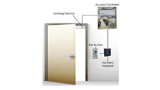 Biometric Attendance Machine in Noida | Fingerprint Door Lock Access